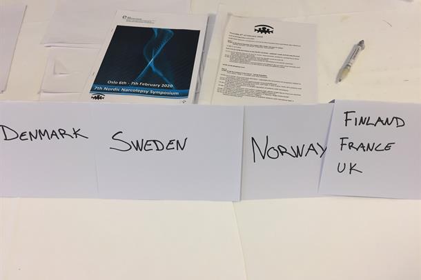 foto av navnet på landene som deltok