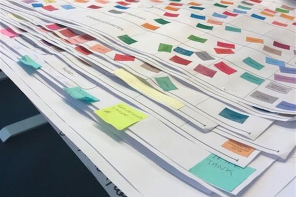 Bilde av lapper i mange farger på en tavle
